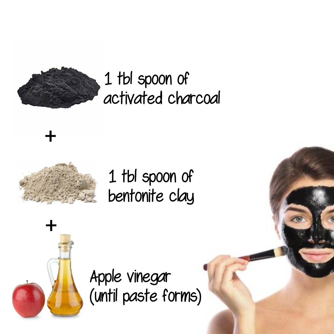 Make your own natural zero-waste detoxifier mask