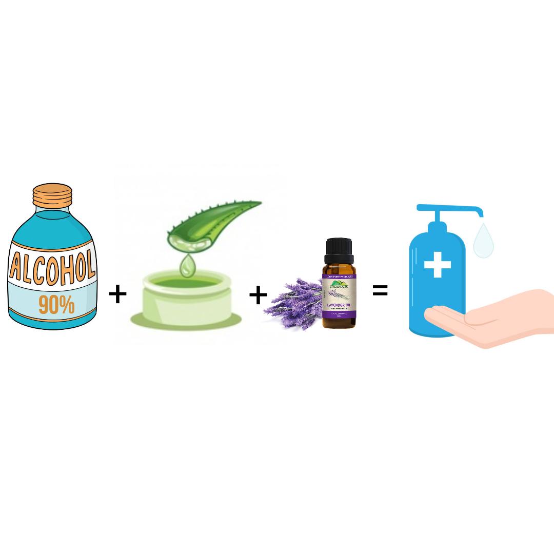 Haz tu proprio desinfectante de mano