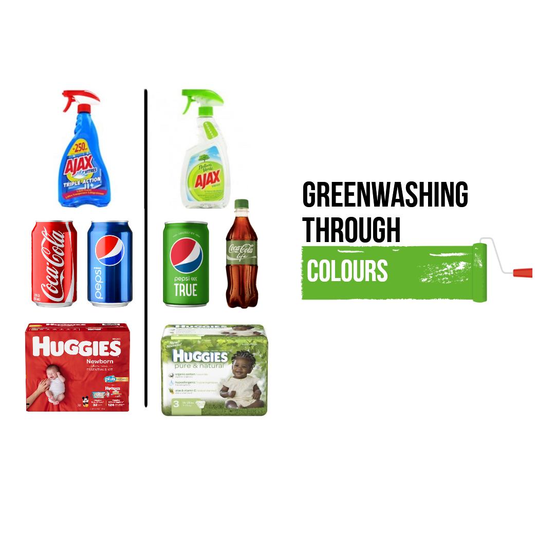 Greenwashing through colours