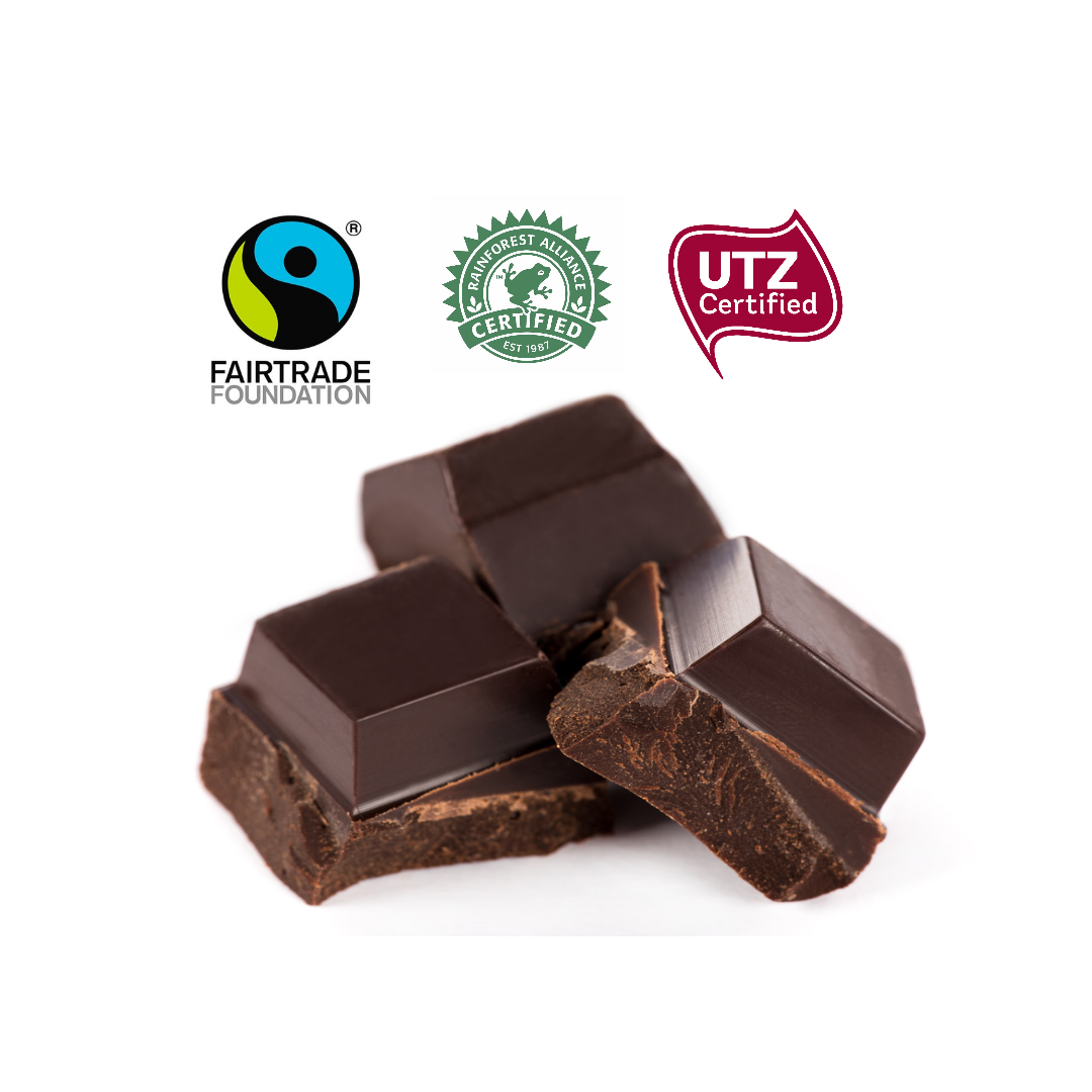 How to choose sustainable chocolate for Easter