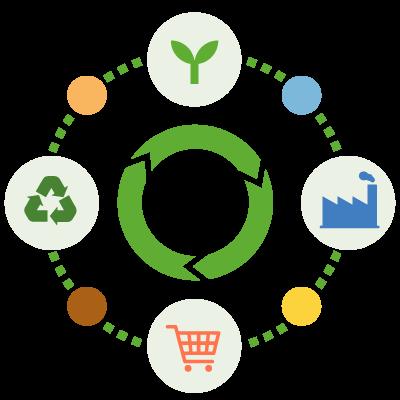 Cómo aplicar la economía circular en casa – Por Esturirafi